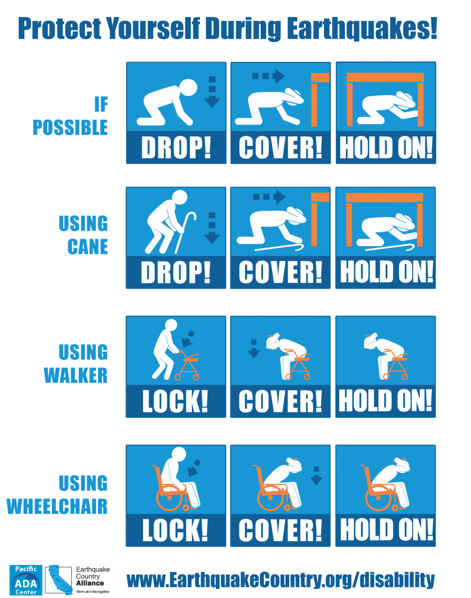 Graphic showing how to protect yourself in an earthquake by dropping to the floor and locking mobility devices, covering your head, and holding on.