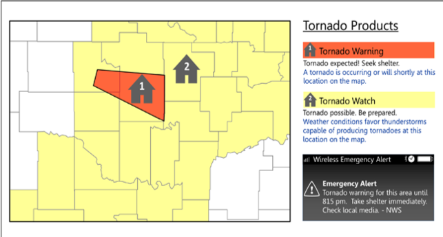 Generic map showing large area in yellow under a tornado watch and small area in orange under a tornado warning, with definitions for these alerts.