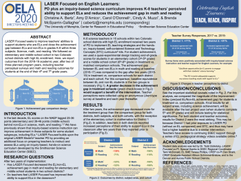 LASER Focused on English Learners: PD plus an inquiry-based science curriculum improves K-8 teachers' perceived ability to support ELs and reduces the achievement gap in math and reading