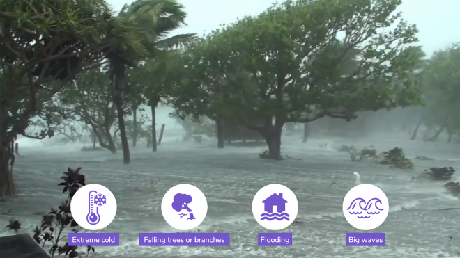 Storm Smart hazards video, a video of a hurricane, with the following icons at the bottom: Extreme cold, Falling trees or branches, Flooding, Big waves.